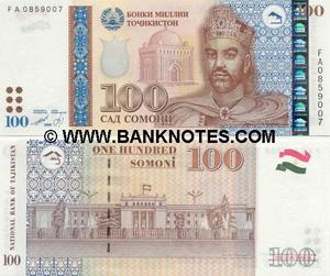 Tadschikistan Währung Banknoten